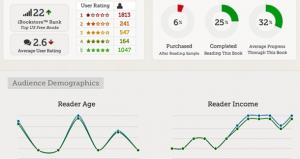 HipType Provides Detailed Analytics For eBooks