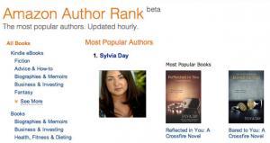 Amazon Hourly Sales Ranking