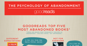 Most Abandoned Books List